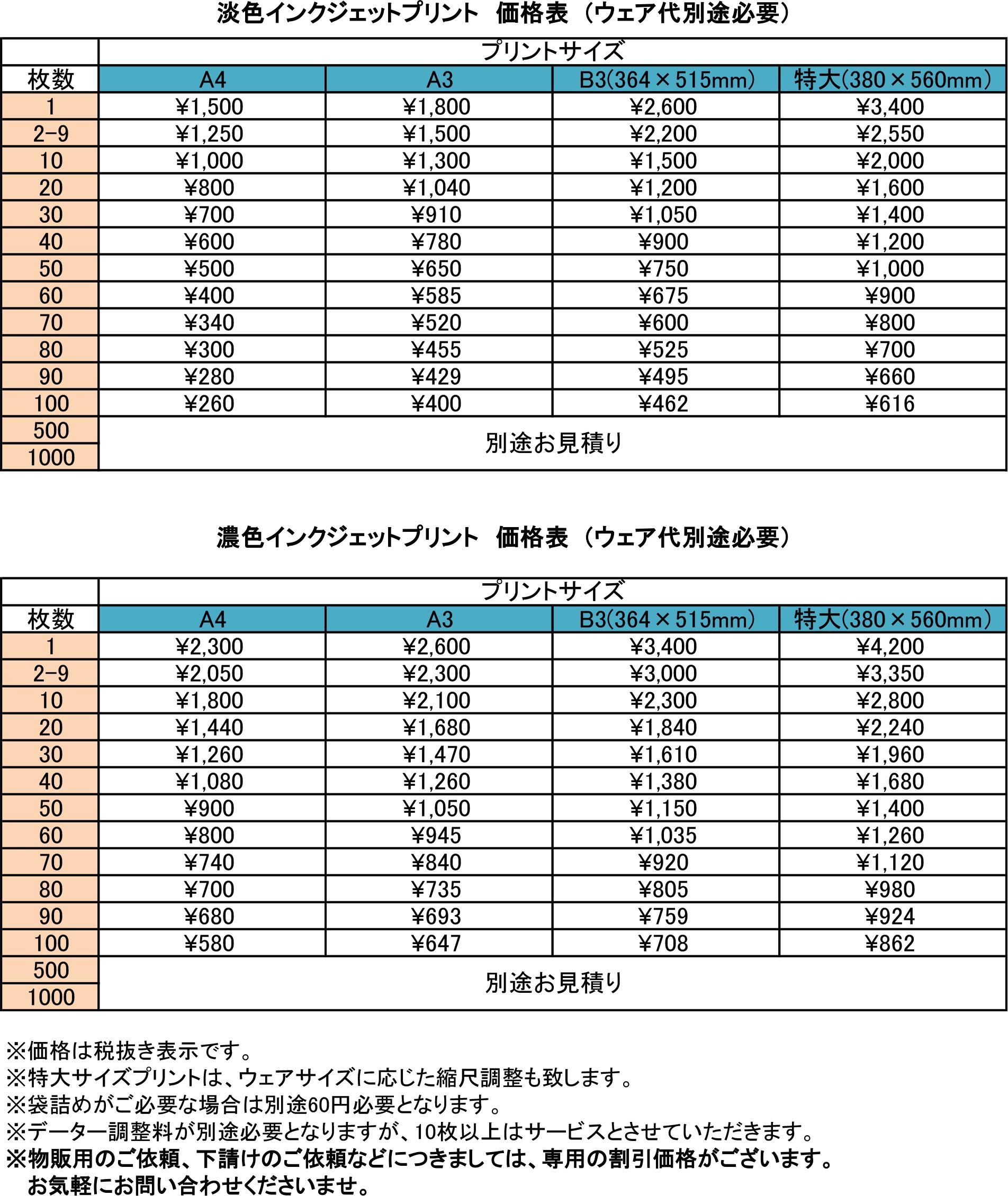 インクジェット2021価格